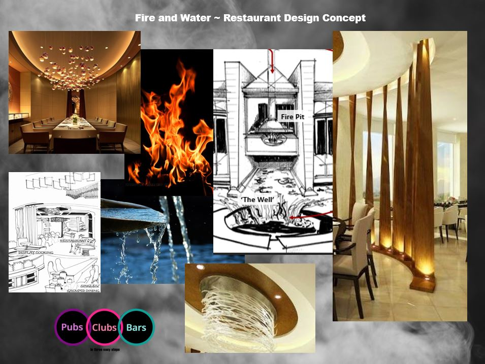 Pubs clubs bars worldwide design concepts